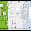 System Verilogで記述されたRISC-VコアArianeを試す (1. ビルドとシミュレーション)