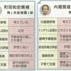 知事選挙、町田候補とともに喜多方、会津若松、福島市と各地でタウンミーティング。候補者アンケートで違いくっきり。安倍政権を評価する内堀知事。