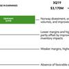 規模、営業CFの大きさ、長期の実績がエクソンモービルの売り(分析記事)