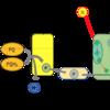 酸素電極による電子伝達活性の測定 レポート