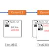 Git & Git Hub (3) 作業を戻す、分岐させる