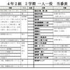 二学期 当番表(コロナ対応)(R2年度)