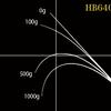 タックルインプレッション ロードランナーHB640ml