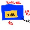 我が家の七不思議【コタツ編】