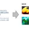 【はてなブログカスタマイズ】最新記事・注目/関連記事のサムネイル画像表示方法