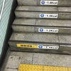 五反田駅の階段