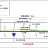 愛知県江南市 布袋駅付近鉄道高架事業に伴う踏切の廃止