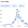 日本のコロナ対策は成功か、失敗か