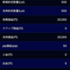FX ドル円 スキャルピング 副業