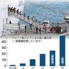 問題が多いクルーズ船。不法入国者が増加の一途!不法就労の温床に!