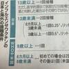 日本と海外のインフルエンザ接種の違い vol.1