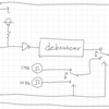 自動クロックと手動クロックとを組み合わせてクロックジェネレーターを作る