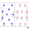 2021 J1リーグ第2節 FC東京vsセレッソ大阪 メモ