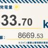 7/22〜7/28の総発電量は333.7kWhでした!