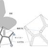 椅子の脚で支柱が多角形の中心から頂へ放射状に延びる形状は意外にも最短ではなく特に正五角形では見慣れない形になる(その1)