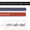 CentOS7.2でctrl-alt-delは完全に無効化できないぞって話
