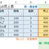 セル範囲(Range)を指定する方法10選