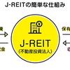 米国株と組み合わせたいJ-REIT投資のすすめ