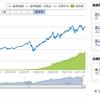 100円から始める米国株投資5 「iFreeレバレッジ NASDAQ100」の魅力をさくっと解説