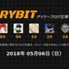 【2018年5月6日(日)】仮想通貨デイリーブログ記事ランキング
