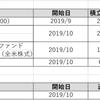 2019年10月末の資産運用状況