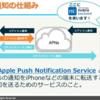 Swiftアプリにプッシュ通知を実装しよう!