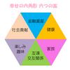 岡本和久先生のセミナー&コツコツ札幌に参加。資産形成と、幸せの在り方。