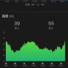 天平マラソン2018(10km)