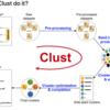 共発現遺伝子の自動クラスタリングツール CLust