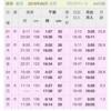 2019/5/5  釣行記  徳島遠征その3