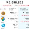 資産推移(十九日目)