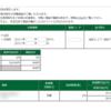本日の株式トレード報告R1,08,22