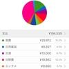 6月の家計簿