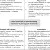 地域のプライマリケアクリニックにおける縦断型臨床実習での学習の強化:医学部生の声
