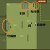 自操作狙撃戦法の紹介(通信合戦対戦法について)