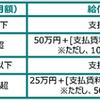 【新型コロナ】家賃支援給付金の申請受付が開始となりました(7/14~)
