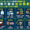 台湾のコロナ関連の最近のニュース