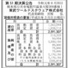東武ワールドスクウェア株式会社 第51期決算公告