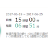 学習記録(2017/06/19 - 2017/06/25)