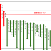 2020京都大賞典G2 全馬指数