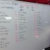 あべのアポロ大会 開幕戦 (5/20)