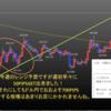 2020年3月第3週の米ドル見通しチャート分析|環境認識、FX初心者