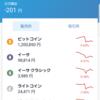 1万円分の仮想通貨は全部日本円に換金しました!売り上げは....