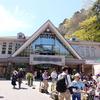 高尾山ケーブル