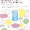 川畑雄補,丸山弘詩『ヒットするiPhoneアプリの作り方・売り方・育て方』を販売開始しました!