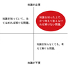 No.411【入試攻略の鍵は「第1象限」をどうするか!?】