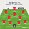"""【採点速報】J1/7節 """"米本≒バキューム"""" 名古屋グランパス vs FC東京"""