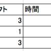 【No,81】鬼速PDCA / 肉体改造でPDCAを回す