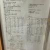 【温泉pH測定】青森県・下風呂温泉・まるほん旅館・大湯再源泉