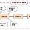プロジェクト管理のキモ(課題管理)